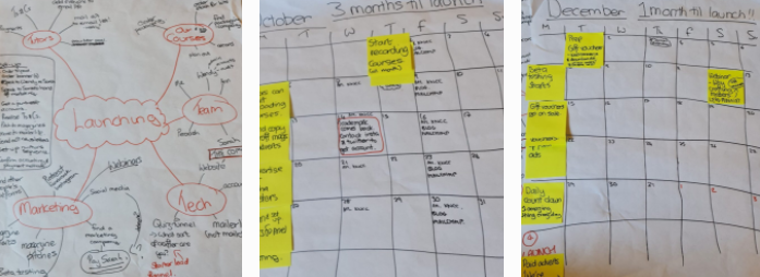 Working out my 110 day plan to take me all the way through til launch! Post-it notes so that dates can move ;)